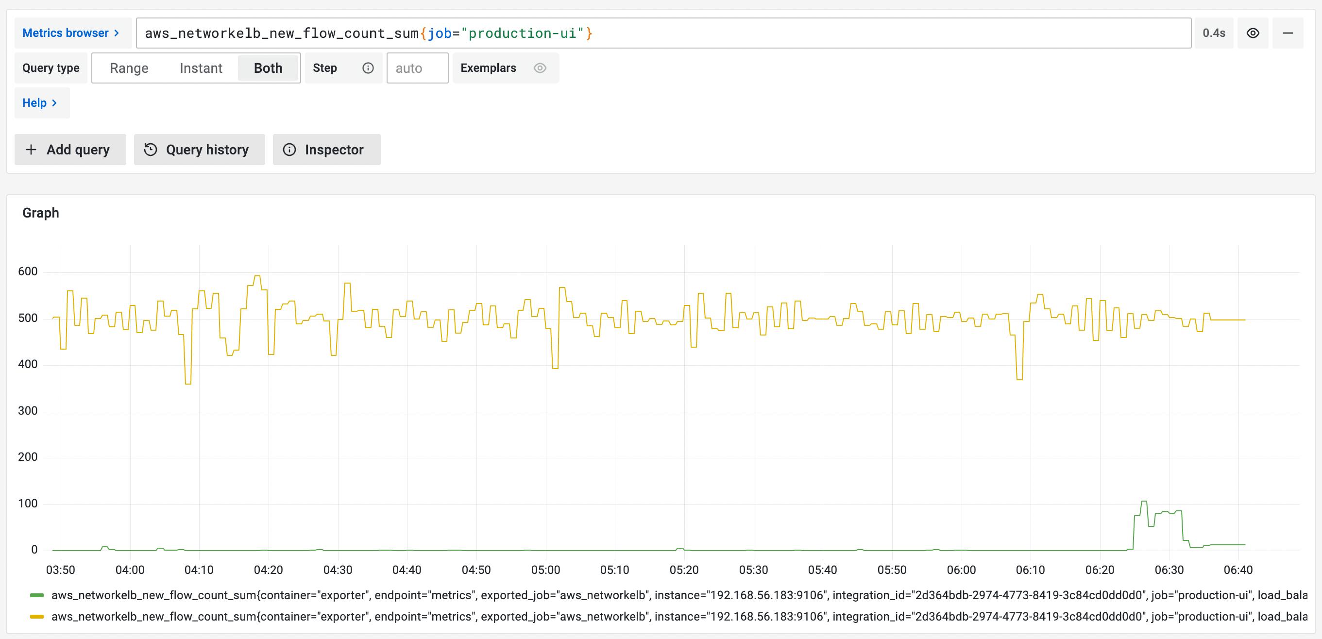 example: view metrics in grafana
