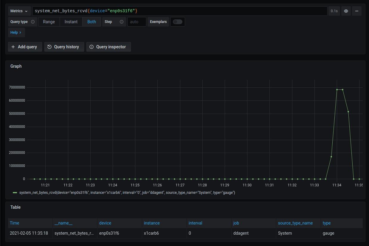 Screenshot of system_net_bytes_rcvd