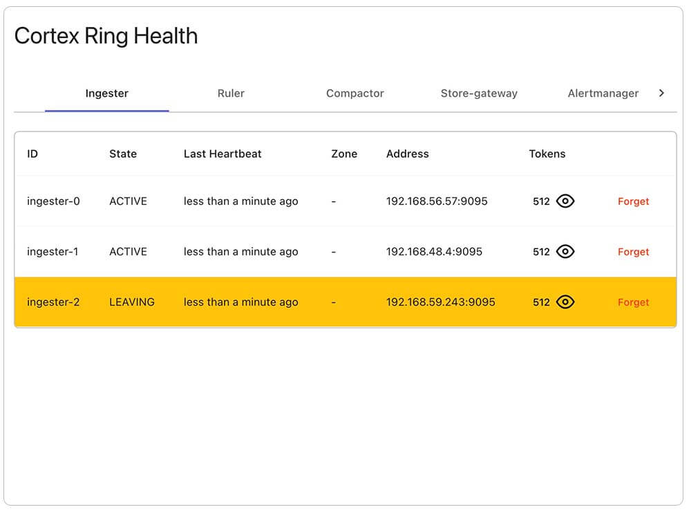 New Ring Health View in Opstrace UI