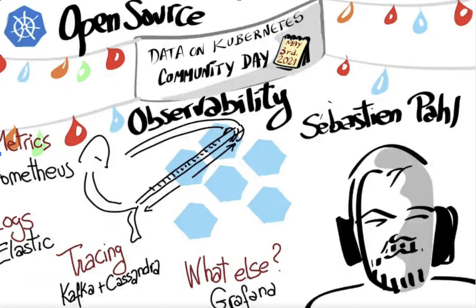 data on kubernetes community day carricature